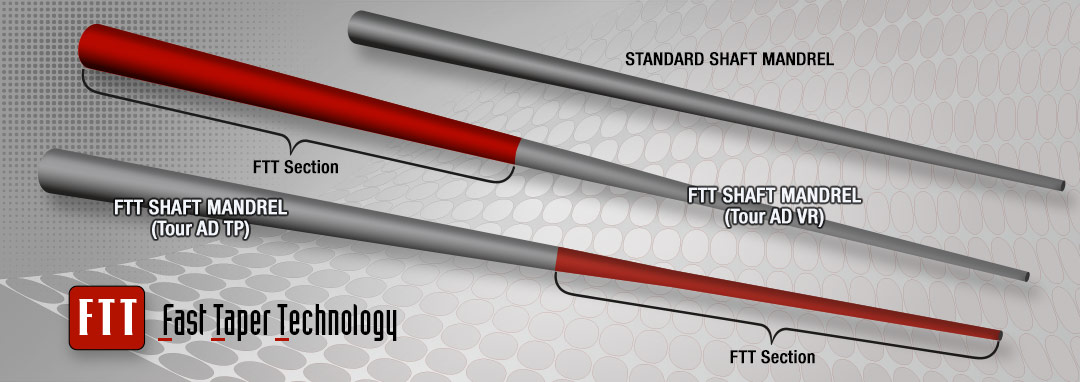 FTT - Fast Taper Technology